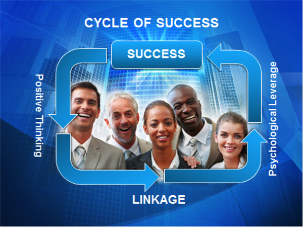 Cycle of Success image